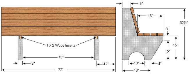 Figure 1 - Garden bench concrete supports and wood seat and back