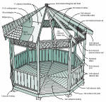 octagon traditional gazebos plans