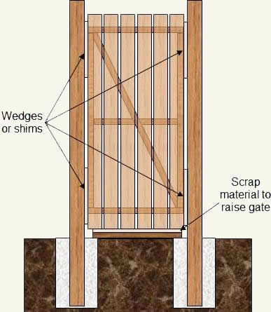 How To Make A Wood Gate Amp Gate Posts Woodworking Plans